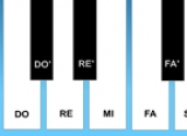 jeux de composer des mélodies